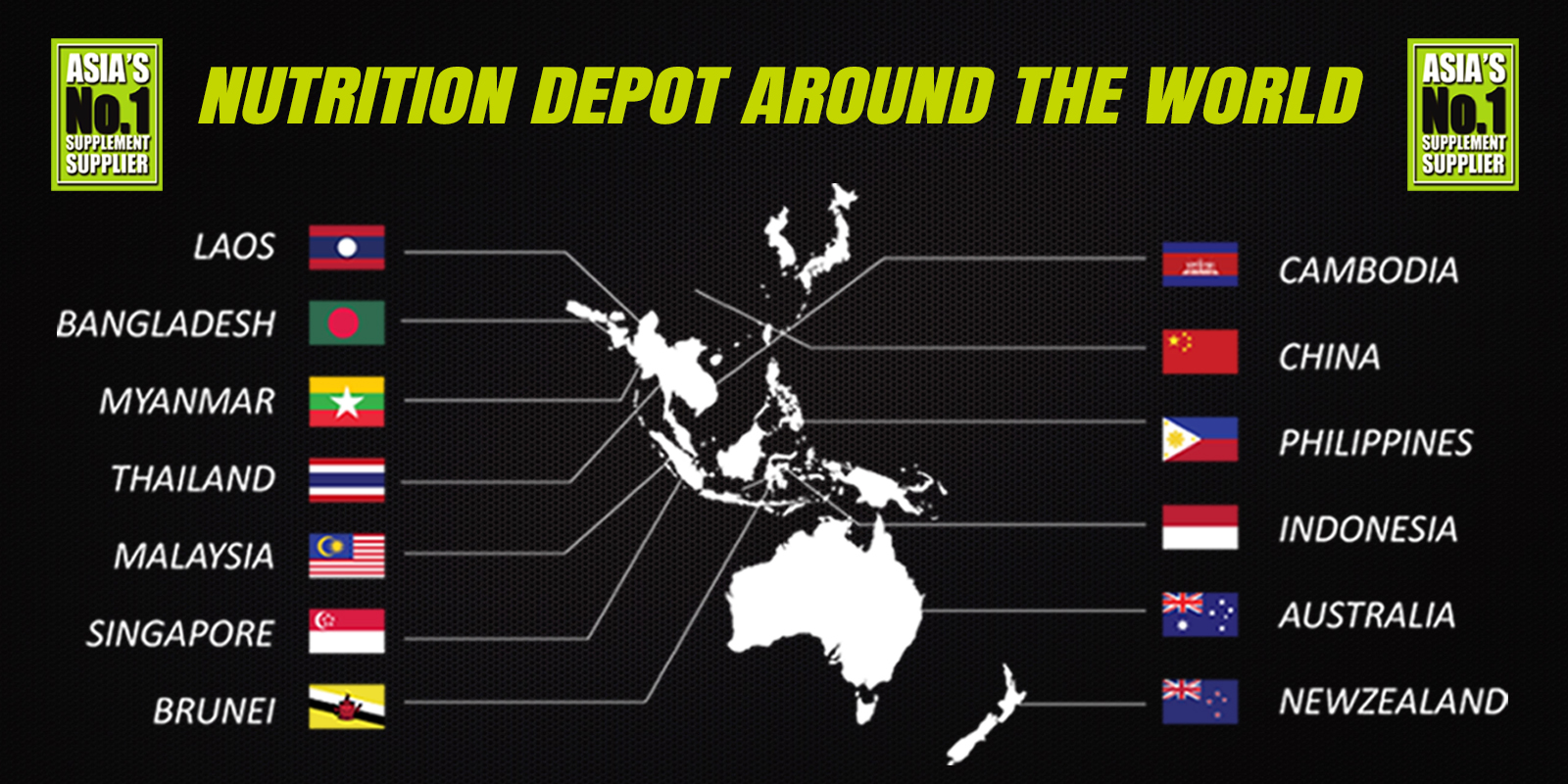 Nutrition Depot Around the world