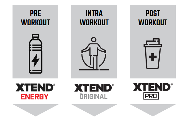 XTEND BCAA, BLOOD ORANGE, 30 SERVING 5