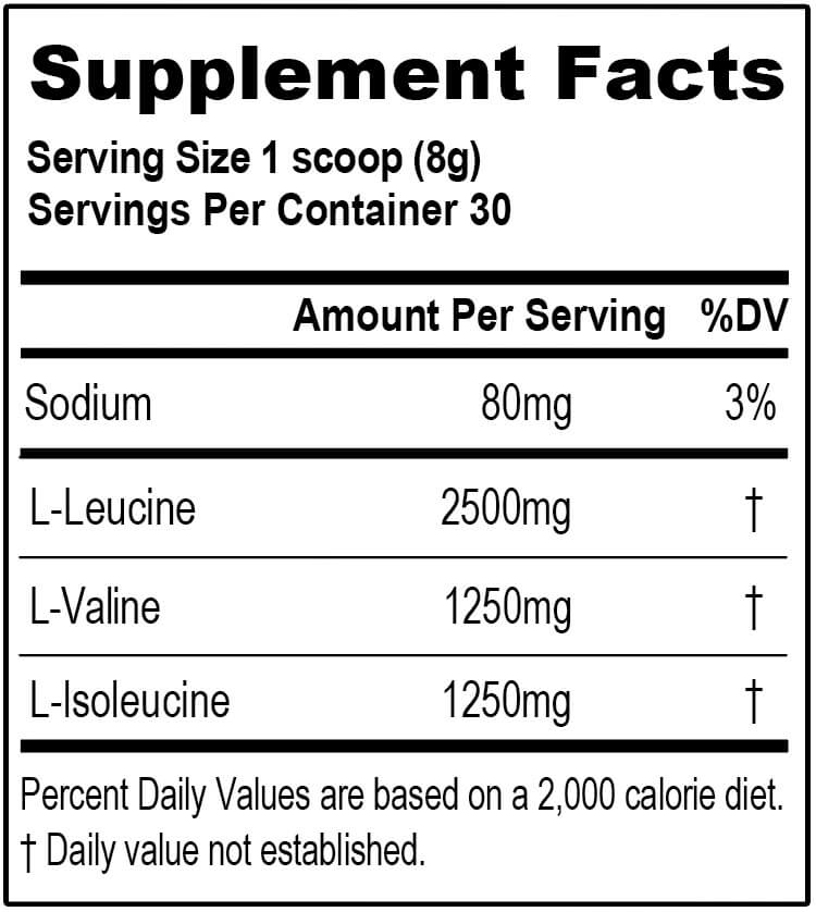 BCAA5000 Supplement Facts