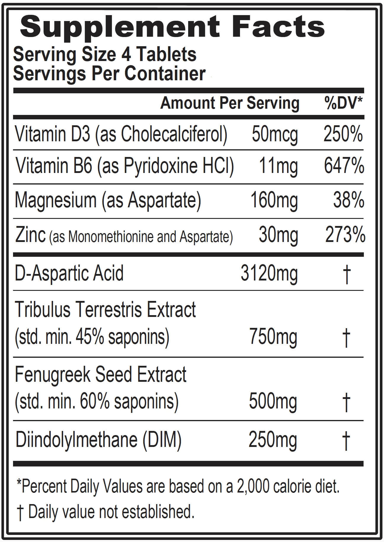 EVL Test Supplement Facts