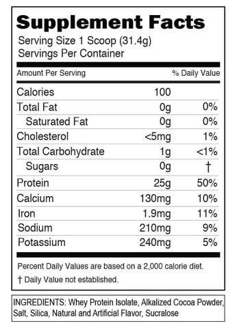 EVL 100% ISOLATE, DOUBLE RICH CHOCOLATE, 2 LBS SUPPLEMENT FACTS