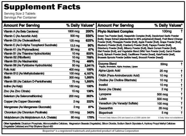 VitaMode Supplement Facts