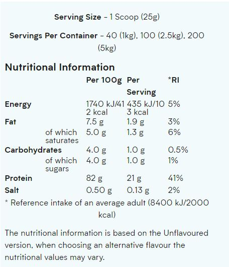 MYPROTEIN Nutritional Information