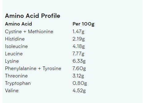 MYPROTEIN VEGAN PROTEIN BLEND, CHOCOLATE, 1 KG NUTRITION INFO Page 2