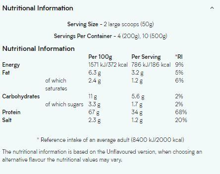 MYPROTEIN PROTEIN PANCAKE MIX, GOLDEN SYRUP, 500GM NUTRITION INFO