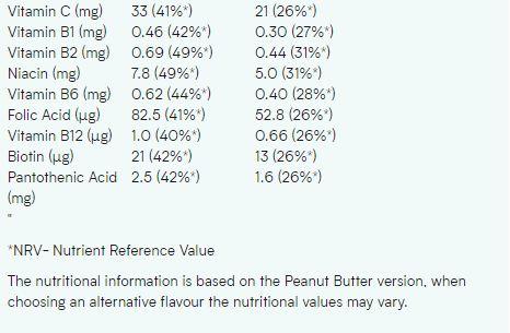 MYPROTEIN CARB CRUSHER, DARK CHOCOLATE & SEA SALT NUTRITION INFO 2
