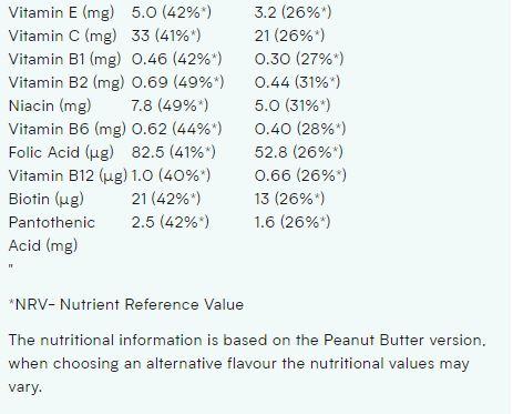 MYPROTEIN CLA SOFTGELS, 30 SERVING NUTRITION INFO P2