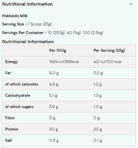 MYPROTEIN IMPACT WHEY PROTEIN, HOKKAIDO MILK, 250 GM - NUTRITION INFO