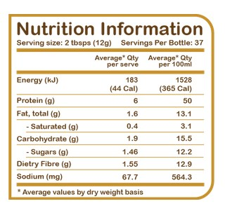YUM NATURAL - NUTRITION INFO